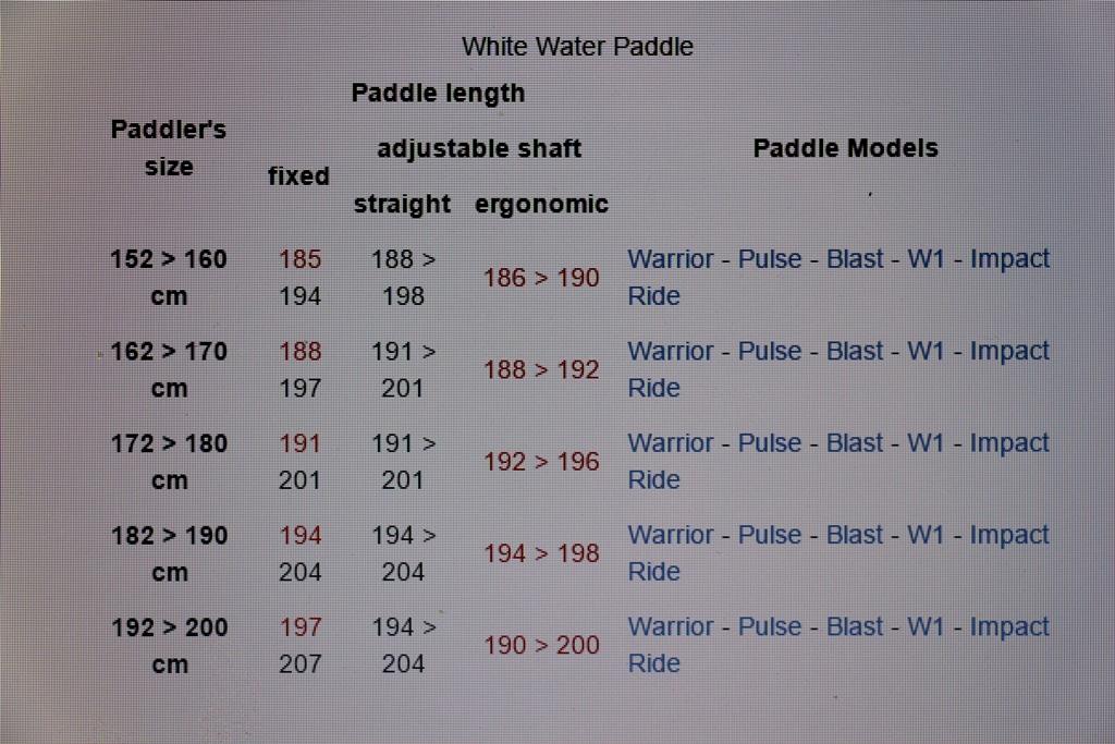Tienda alcorce rafting y kayak palas de aguas bravas